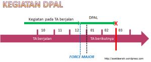 DPA-L